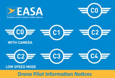 EASA veröffentlicht neue Drohnen-Informationen