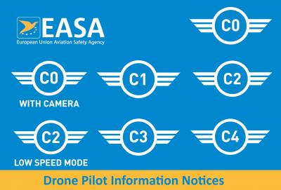 EASA Übersicht C-Klassen